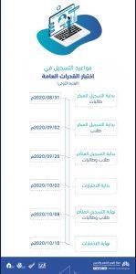 رابط التسجيل في اختبار القدرات 1442 ومواعيد الاختبارات المركز الوطني للقياس