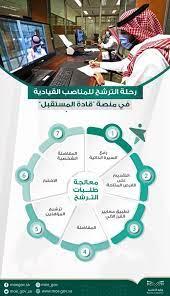 خطوات التسجيل في منصة قادة المستقبل 2021 وزارة التعليم السعودية