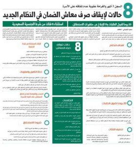 الاستعلام عن إيداع معاش الضمان الاجتماعي 1443 وشروط التسجيل