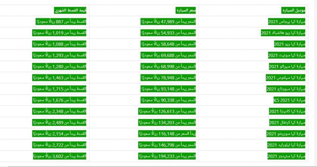 عروض السيارات بمناسبة اليوم الوطني السعودي 91 كيا KIA
