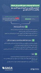 إجراءات جديدة للقادمين إلى المملكة العربية السعودية 1443