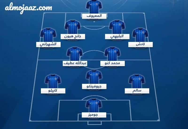 التشكيلة المتوقعة الهلال ضد استقلال طهران في دوري أبطال آسيا 2021 دور الـ16