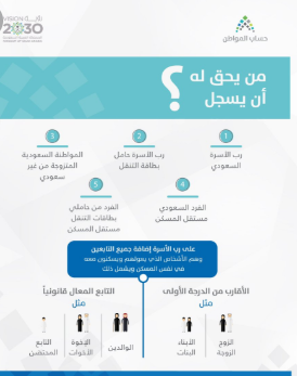 Condiciones de registro